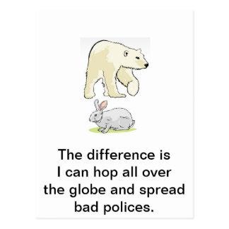 Politischer Unterschied Postkarte
