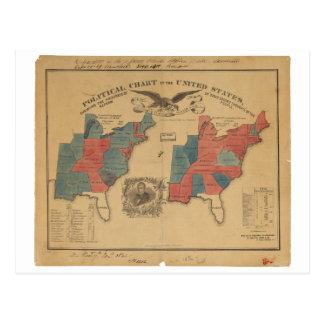 Politisches Diagramm der Vereinigten Staaten Postkarte