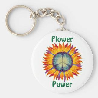 Porte - clé de PLM flower power Porte-clé Rond