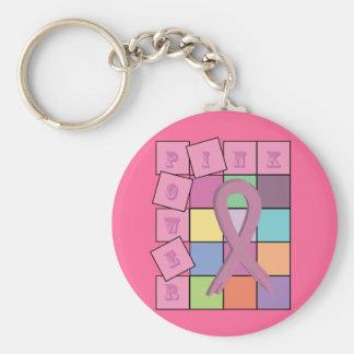 Porte - clé rose de ruban de conscience de cancer porte-clé rond