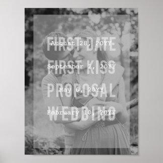 Poster Le rapport date la typographie de photo de mariage