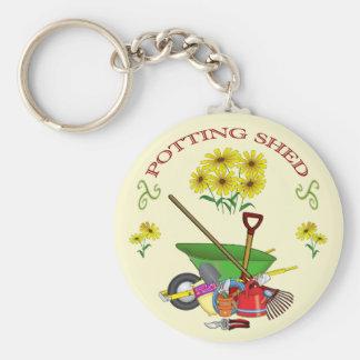 Potting verschüttete Schlüsselring Schlüsselanhänger