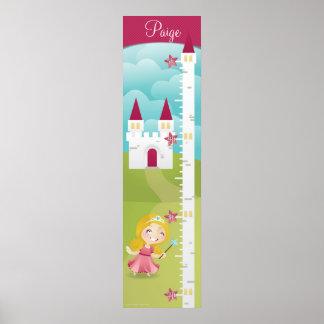 Prinzessin Wachstumstabelle Poster
