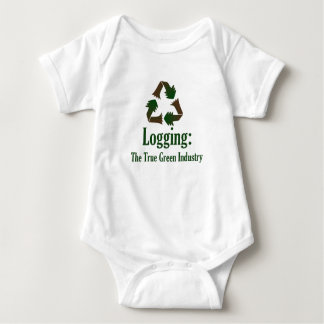Protokollierung: Grüne Industrie Baby Strampler