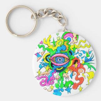 Psychedelisches Auge Schlüsselanhänger