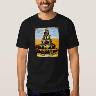 Pyramide des kapitalistischen Systems Shirts