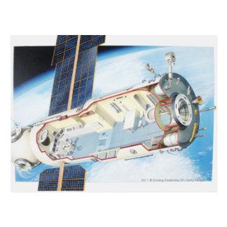 Querschnitt der angetriebenen Solarraumstation Postkarte