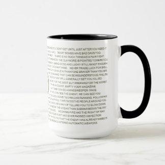 Regeln der Kampf-Tasse Tasse