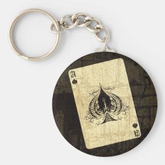 Retro Pikass Schlüsselanhänger