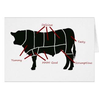 Rindfleisch-Metzger-Diagramm - geschmackvolles Karte