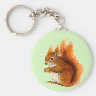Rotes Eichhörnchen gemalt in der Schlüsselanhänger