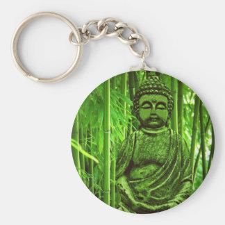 Schlüsselanhänger   Keychains  Buddha