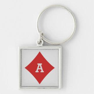 Schlüsselketten des kundenspezifischen Monogramms Schlüsselanhänger