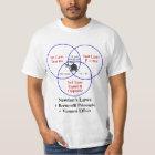 Schweizer Physik T-Shirt