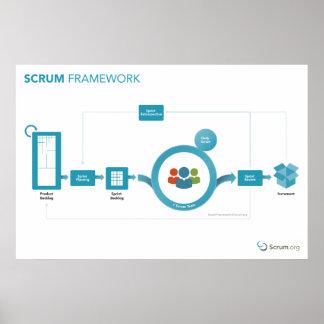 Scrum.org-Gedränge-Rahmen-Plakat - 36in x 24in Poster