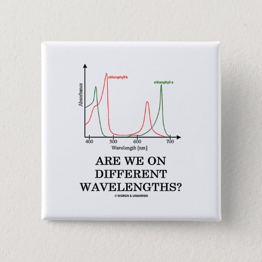 Sind wir auf verschiedenen Wellenlängen? Quadratischer Button 5,1 Cm