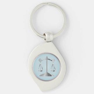Skalen Aqua-des Blaus der Gerechtigkeits-| des Schlüsselanhänger