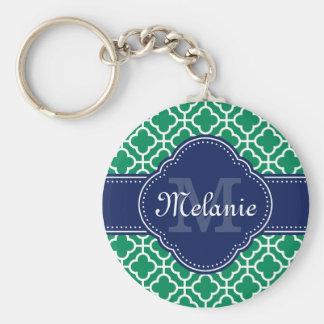 Smaragdgrün-weißes marokkanisches schlüsselanhänger