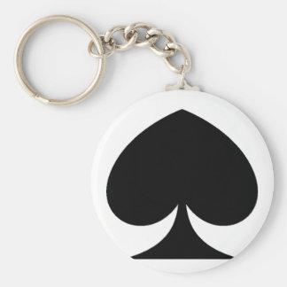 Spaten-Knopf Keychain Schlüsselanhänger