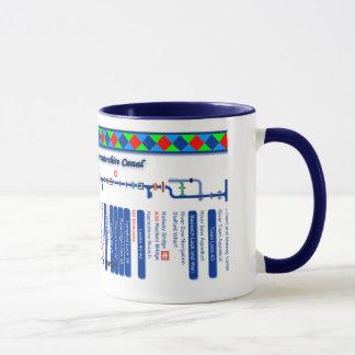 Staffordshire- u. Worcester-Kanal-Karte blaues Tasse