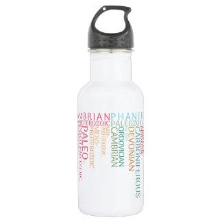 Ständig in der Welt Edelstahlflasche