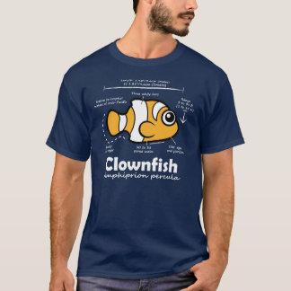 Statistiques de Clownfish T-shirt
