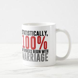 Statistisch fangen 100% von Scheidungen mit Heirat Kaffeetasse