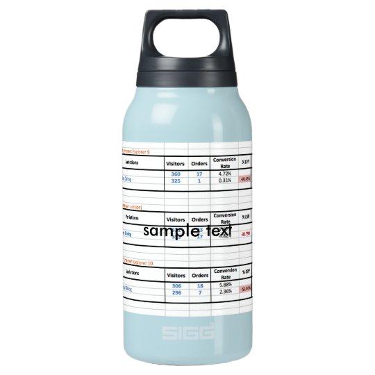 Stoß-Titel Isolierte Flasche