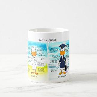 Sumpf-Versuchskaffee-Tasse Kaffeetasse