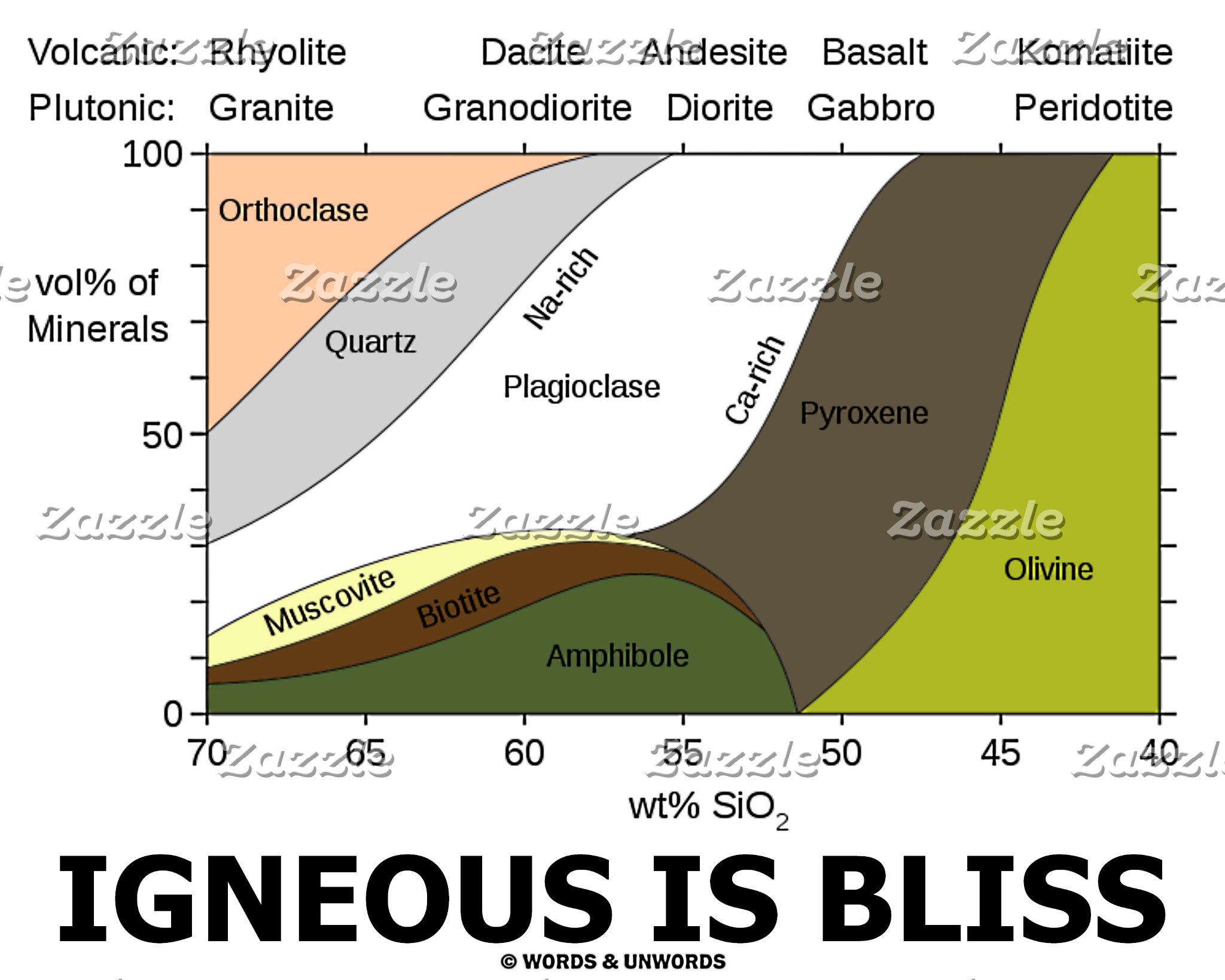 Sedimental / Sedimentary Attitude (Geology Humor)