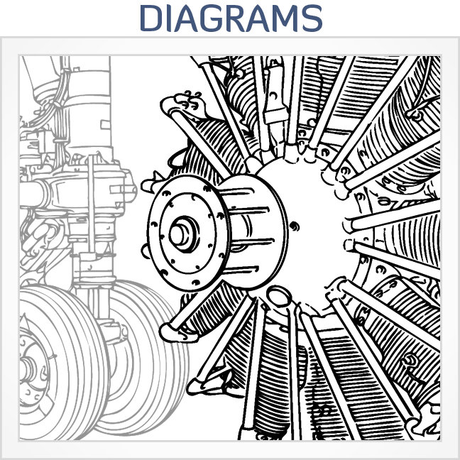 Airplane & Spacecraft Diagrams
