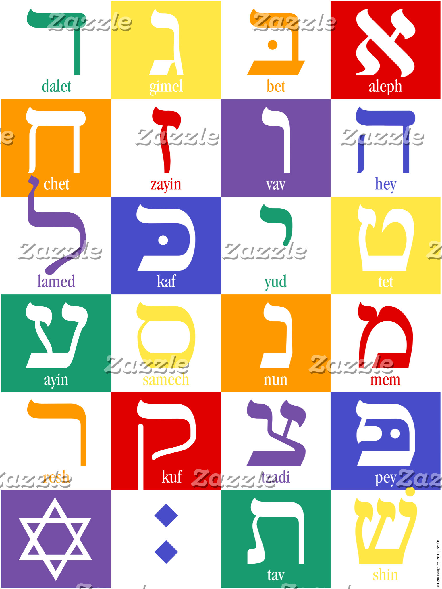 Hebrew Alphabet (Aleph-Bet)