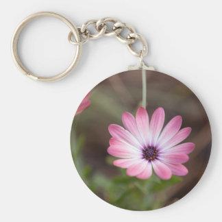 sweet flowers porte-clés