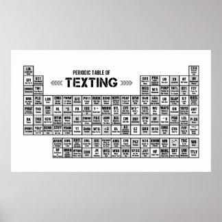 Tableau périodique de service de mini-messages poster