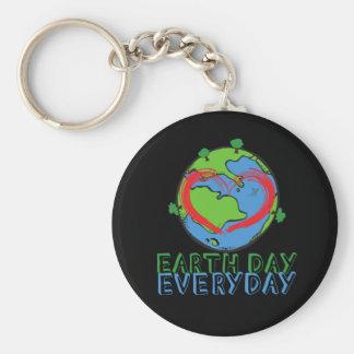 Tag der Erde: Behalten Sie Mutter-Natur-Grün u. Schlüsselanhänger