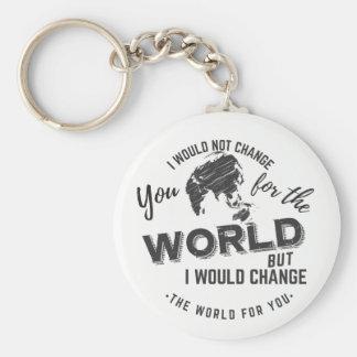 Tag der Erde keychains Schlüsselanhänger