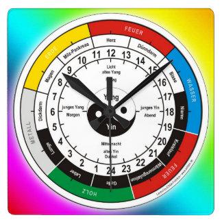 TCM Organuhr/Organuhr Uhr