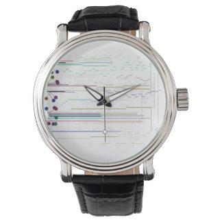 Techno Haut Uhr