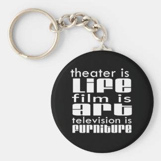 Theater gegen Film gegen Fernsehen Schlüsselanhänger