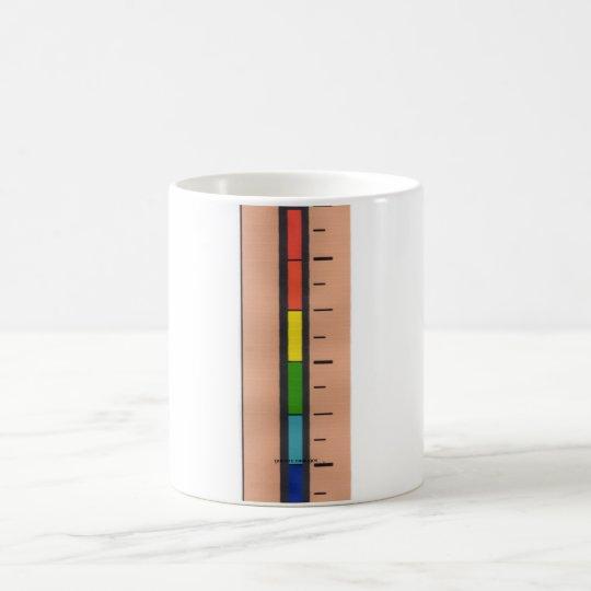 Thermometer clor ändernde Tasse