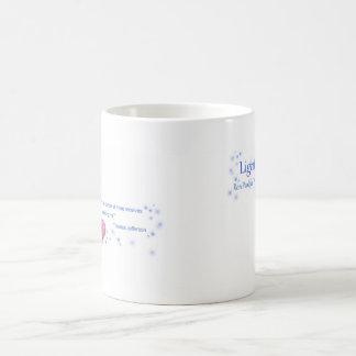 Thomas Jefferson sagt… Kaffeetasse
