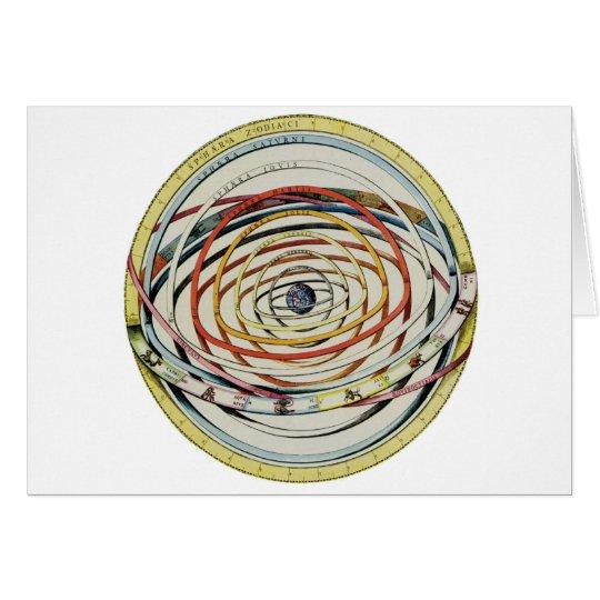 Tierkreis-Sonnensystem Grußkarte
