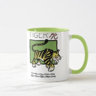 Tiger zerteilt den Chinesischen Tierkreis - Tasse