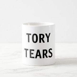 Tory-Risse Tasse