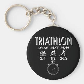 Triathlon Schlüsselanhänger