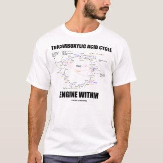 Tricarbonsäure-Zyklus-Motor innerhalb (Krebs) T-Shirt