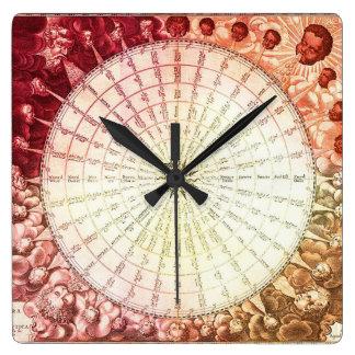 Uhr der Winde