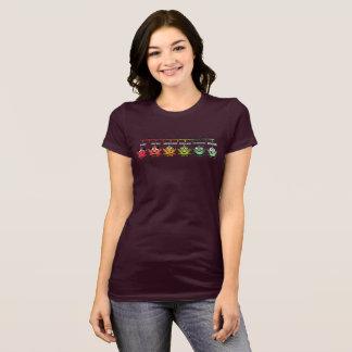 Unkraut-Skala T-Shirt
