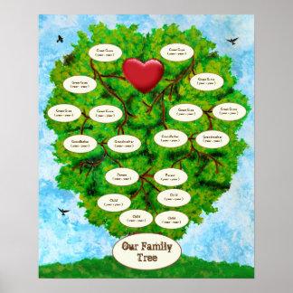Unsere Kinder des Stammbaum-vier Poster
