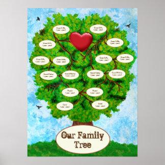 Unsere Kinder des Stammbaum-zwei Poster